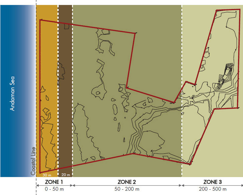 25-rai-zoning-regulation-analysis-