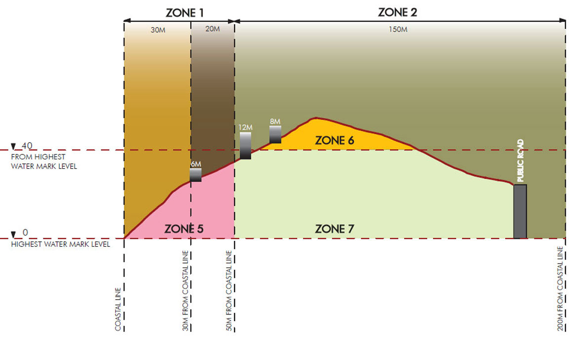 mapped-zoning-section-analysis--1152-2